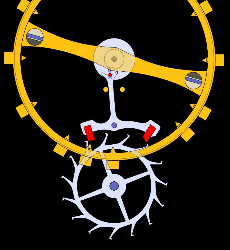Mechanism Wheel Lever : Escapement and constant force mechanism watch tips